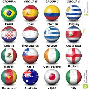 The countries in each group.