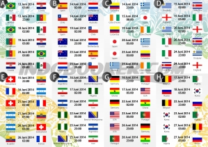 The schedule of all the matches for the 2014 World Cup.